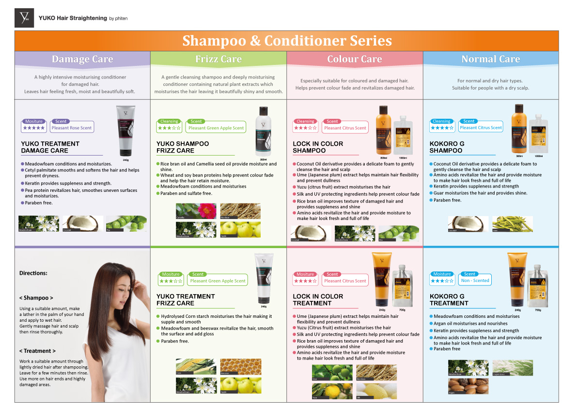 Shampoo and Treatment Guide